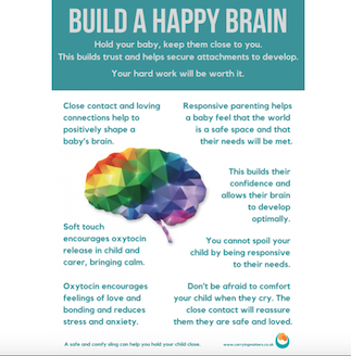 Build a Happy Brain poster